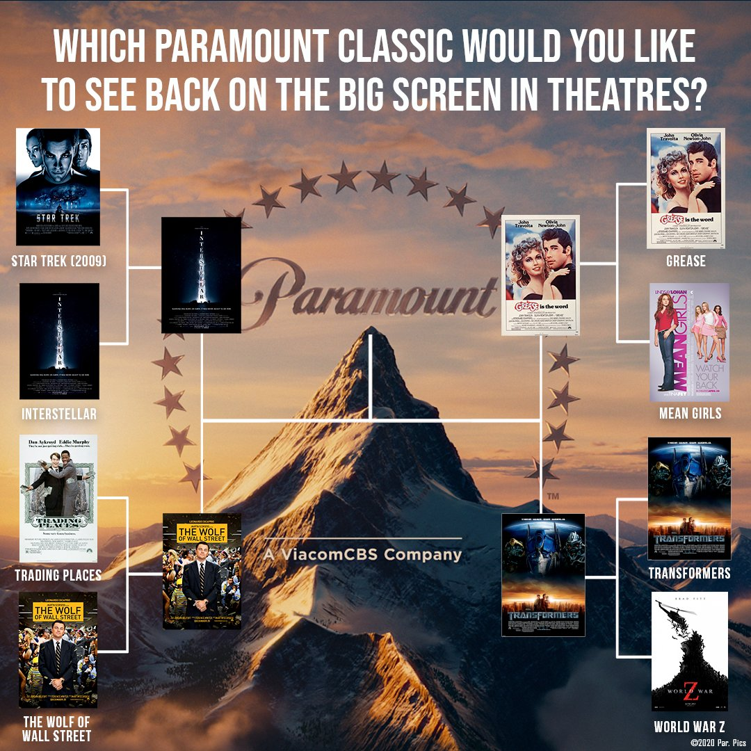 Your votes have been counted. Which Paramount Classic moves onto the finals? Cast your votes! https://t.co/nCHOzCzJM7