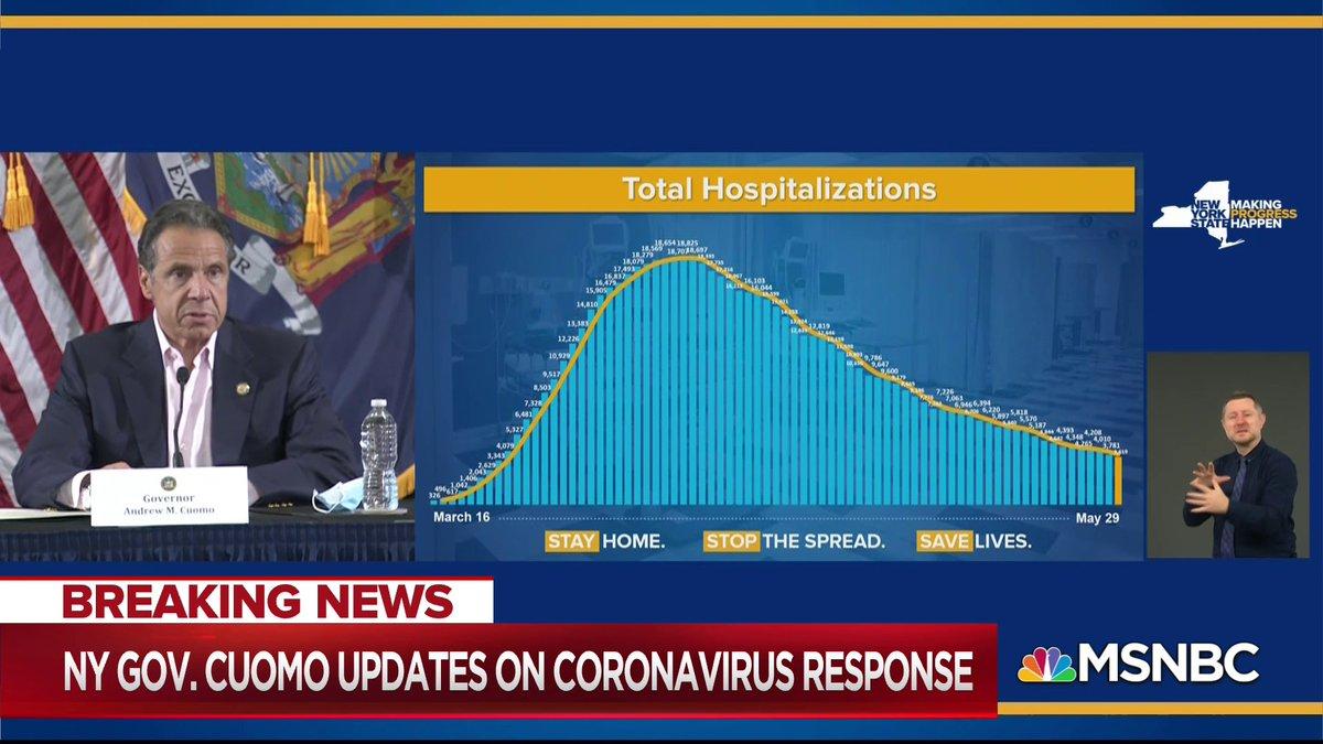 Live now on @MSNBC:   NY Gov. Cuomo provides updates on coronavirus response <br>http://pic.twitter.com/iA4DapIiW0