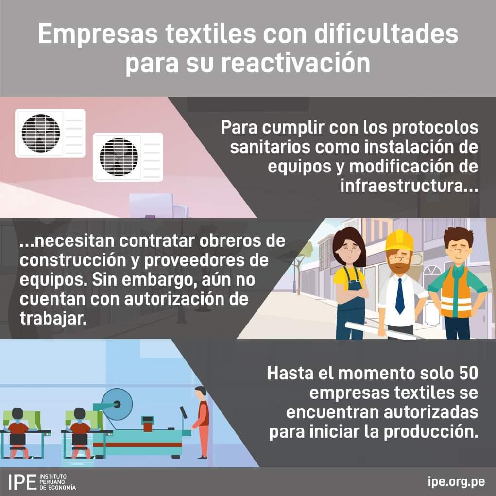 #Textil| Sector representa el 15.4% del PBI de manufactura no primaria. ¿Qué medidas se deben tomar para agilizar la reactivación?  Te lo contamos.  https://www.ipe.org.pe/portal/informe-ipe-x-impacto-del-covid-19-en-la-economia-peruana-reactivacion/…pic.twitter.com/KZty5cLZVW
