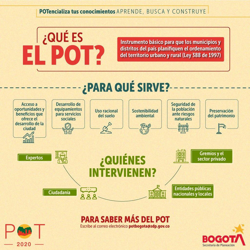 @planeacionbog's photo on #felizsabado