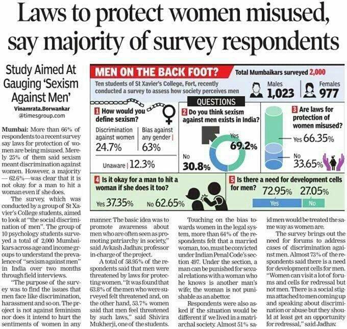 #SURLEEN_KAUR #Delhi #bollywoodactress #Mubai  #AlwaysWithMahira #WelcomeBackSisterZaira #TamilNadu #Metooindia @AmitShah #BJP  Fake rape cases have flooded India. Half of rape cases are fake & made for extortion & revenge  Why is #Modi Govt making so many miusable rape laws?pic.twitter.com/idRohIhtE2