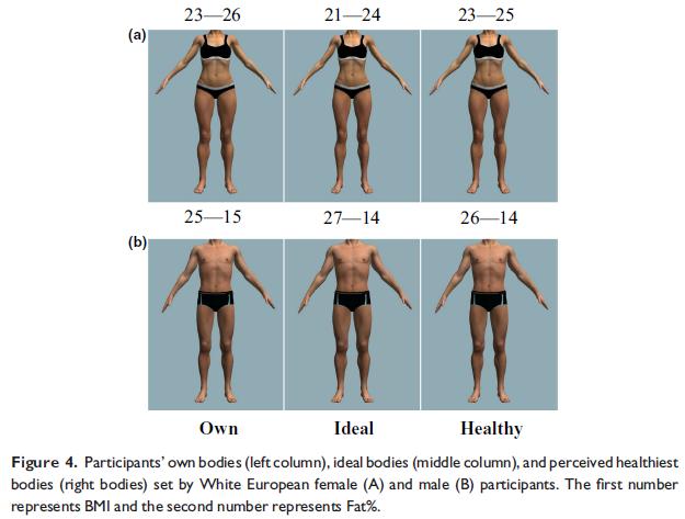 Men skinny why women prefer Why Men