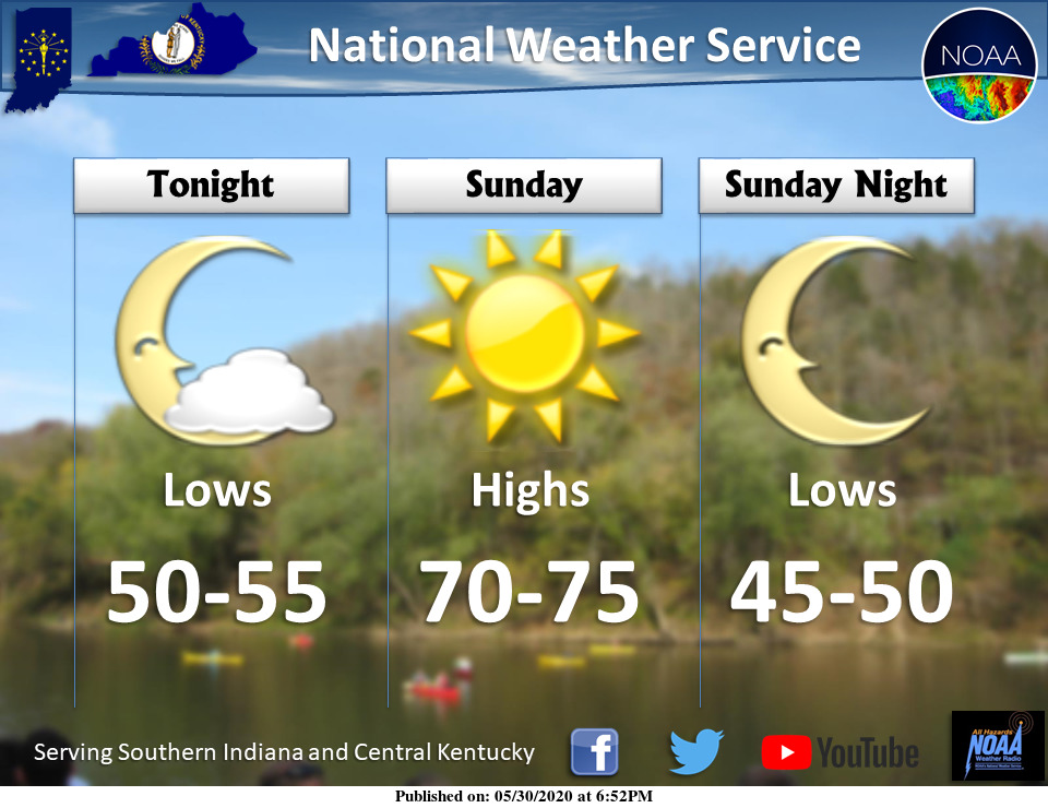 Mostly clear skies and pleasant temperatures for the weekend. #lmkwx #kywx #inwx https://t.co/KxD57OzR5q