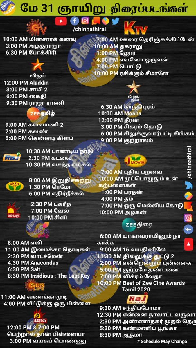 #ஞாயிறுதிரைப்படங்கள்  மே 31 ஞாயிறு மற்ற சேனல்களுக்கு https://youtu.be/kS6blEHu0Qw  #சின்னத்திரை   #இன்றையதிரைப்படங்கள் #TodayMovies #TodayCinema  #MovieSchedule #MovieTiming #MoviesOnTV #SunTV #KTV #VijayTV #aladdin  #vijaysuper #zeetamil #ZeeThirai #colorstamil #chinnathiraipic.twitter.com/ZPgEwh32JR
