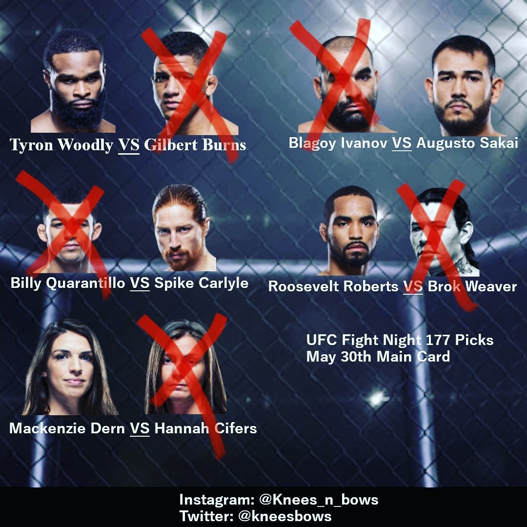 Fight Night! Here's our Main Card Picks let us know who you got #UFCVegas #UFC #MMA #PickEm https://t.co/Gnz1pajbh3