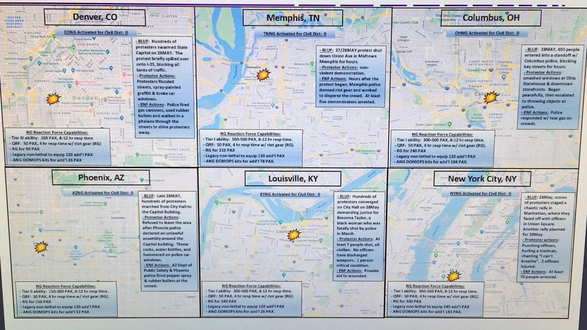 """The military is monitoring protests in *six states* plus Minnesota, per Pentagon docs leaked to me. """"We're a combat unit not trained for riot control or safely handling civilians in this context,"""" National Guard member deployed to Minnesota told me: thenation.com/article/societ…"""