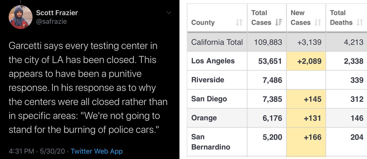 Eric Garcetti is an absolute moron who could have known