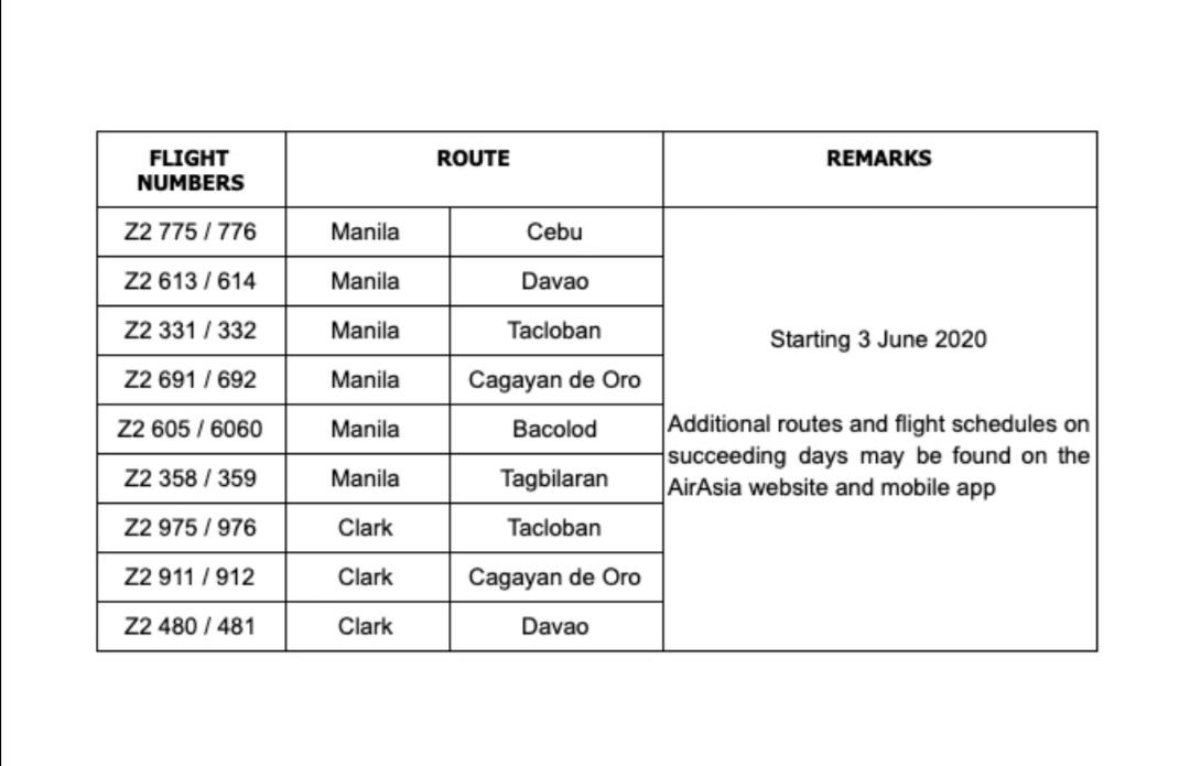 The Philippine Star On Twitter Airasia Philippines To Resume Domestic Passenger Flights On June 3 2020 Richmercurio