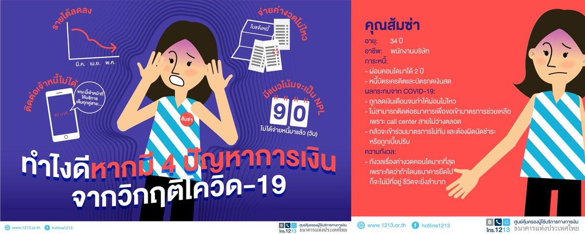 ธนาคารแห่งประเทศไทย แนะนำทำไงดีหากมี 4 ปัญหาการเงินจากวิกฤติโควิด-19 #สายด่วน1111 #ธนาคารแห่งประเทศไทย #COVID19 #โควิด19 https://bit.ly/2Xfxi2Zpic.twitter.com/URPzXqALur