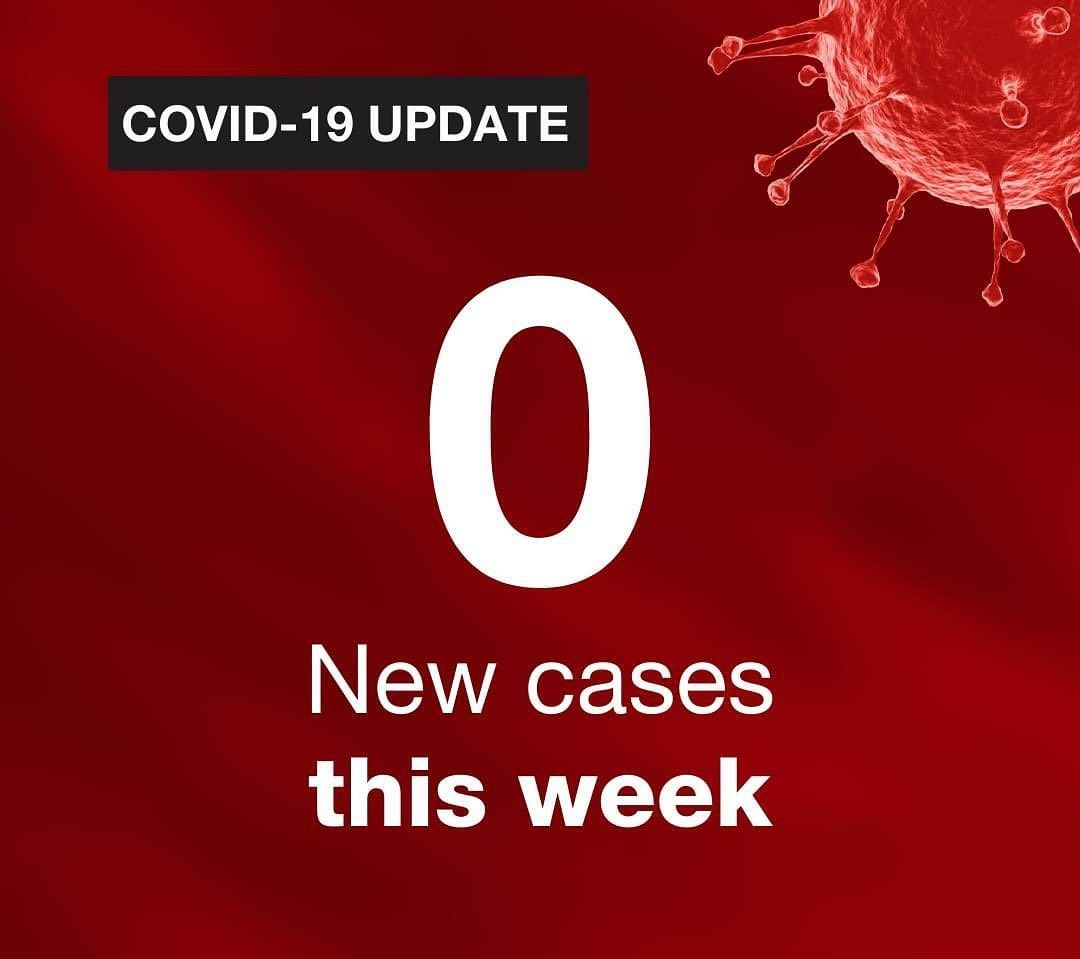 Last Day of Autumn  Sunday 31.05.2020 #Covid19 #Coronavirus  • New cases of Covid - 0 • Total now 1,504 (0 of them in Hospital).  • Great News - 1,481 (No Change) Recovered • Death 0  • Yesterday's Recovery  1,481 (98.47%)  (Overall Fatality is 22) #NewZealand<br>http://pic.twitter.com/7SwESOKkV2