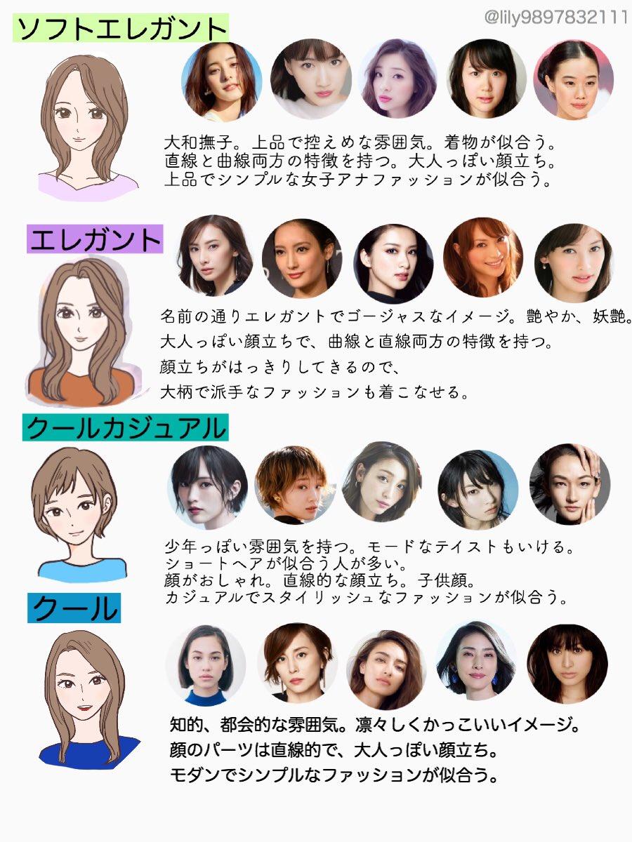 これで似合うファッションや髪形が見つかる?顔タイプ全8タイプの特徴まとめ!