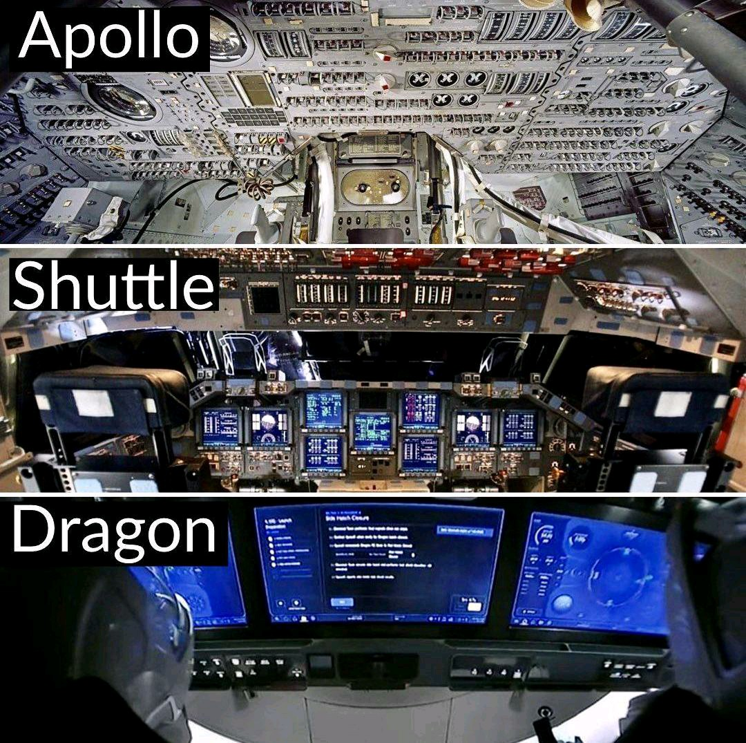 yesterday history was made when #spacex the first private company to launch astronauts into orbit! A new era for human #spaceflight? Just check the #digitaltransformation at it's best over time! #incredible dashboard!  #nasa #digitaldisruption #digitalfuture #software #innovationpic.twitter.com/7KEQvxW2sW