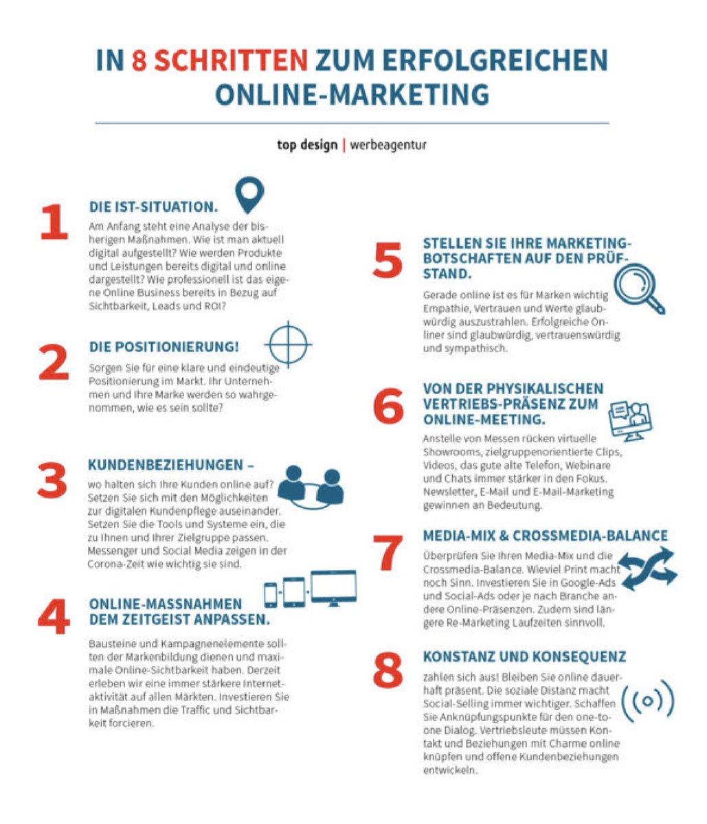 Wilder Aktionismus ist bei der Digitalisierung rund um #Kommunikation, #Marketing und #Vetrieb keine Lösung. Als Spezial #Werbeagentur für Mittelständler haben wir einen 8-Schritte Plan erstellt - step-by-step gehts auch.