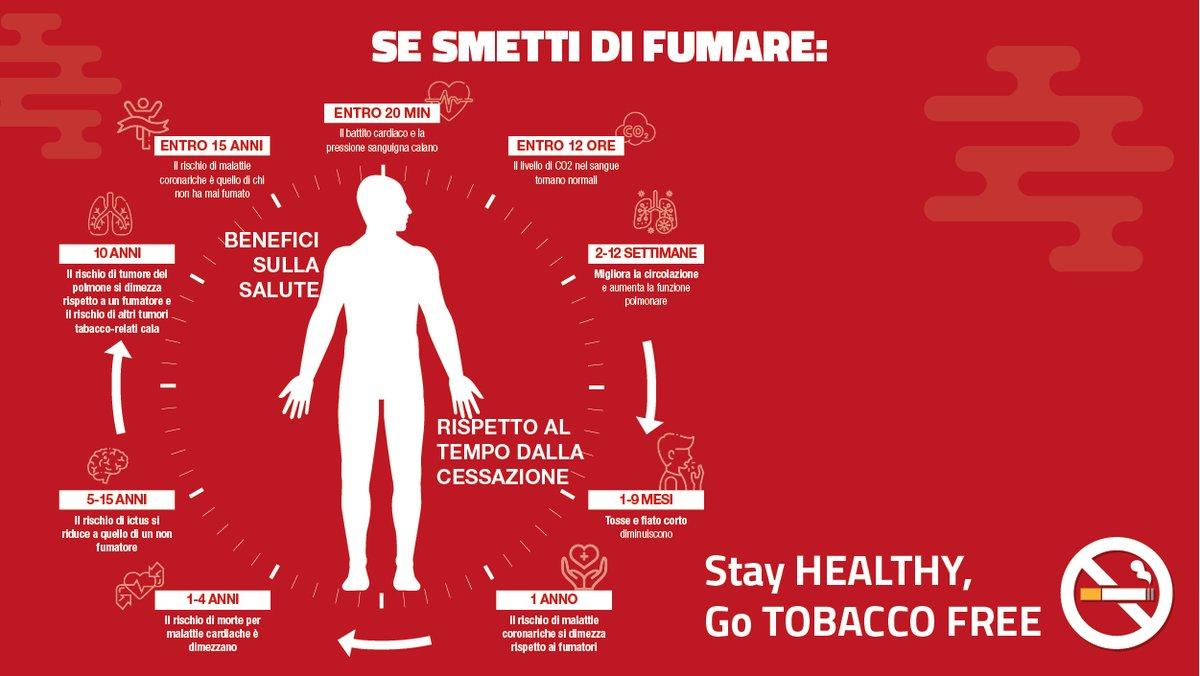 Msd Salute Pa Twitter Msd Italia Lancia L Iniziativa Stay Healthy Go Tobacco Free In Occasione Della Giornata Mondiale Senza Tabacco La Nostra Azienda Diventera Un Ambiente Di Lavoro Libero Dal Fumo Perche
