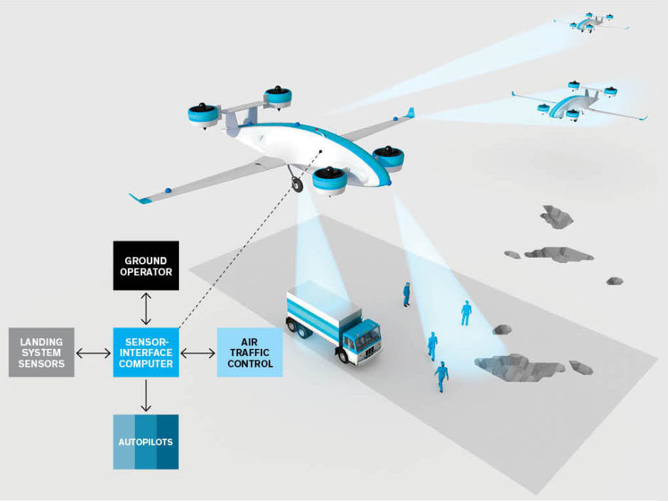 Can Cargo-Carrying #Drones Jump Over Air Freight's #Logistical Logjams?  #supplyChain #AirMobility #autonomousflight #startup #trafficProblems #FAA #sensors #tech #technology #Data http://ow.ly/OAIG30qL2SSpic.twitter.com/3gCPA97bfo