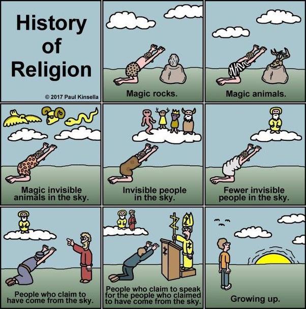 test Twitter Media - Religionsundervisning i ét billede: #skolechat https://t.co/hGIgvQK8if