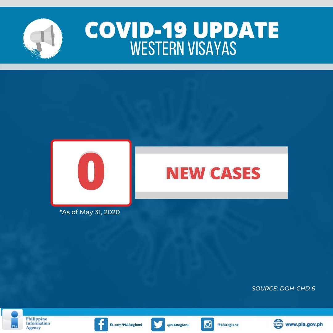 The total number of confirmed COVID-19 cases in Western Visayas remains at 113 with 22 active cases after the region recorded zero new cases as of May 31, 2020. https://t.co/gG3ar4UMlE