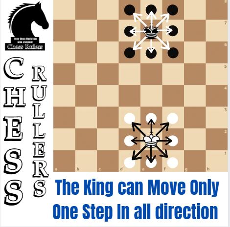ChessRulers photo
