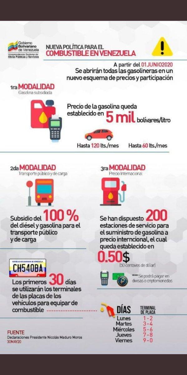 🗣️#GasolinaParaElPueblo ⛽ @NicolasMaduro ⛽@Circuito1FHLP ⛽@Caav79 ⛽@auricar78 ⛽@JACKNASTUDIL4