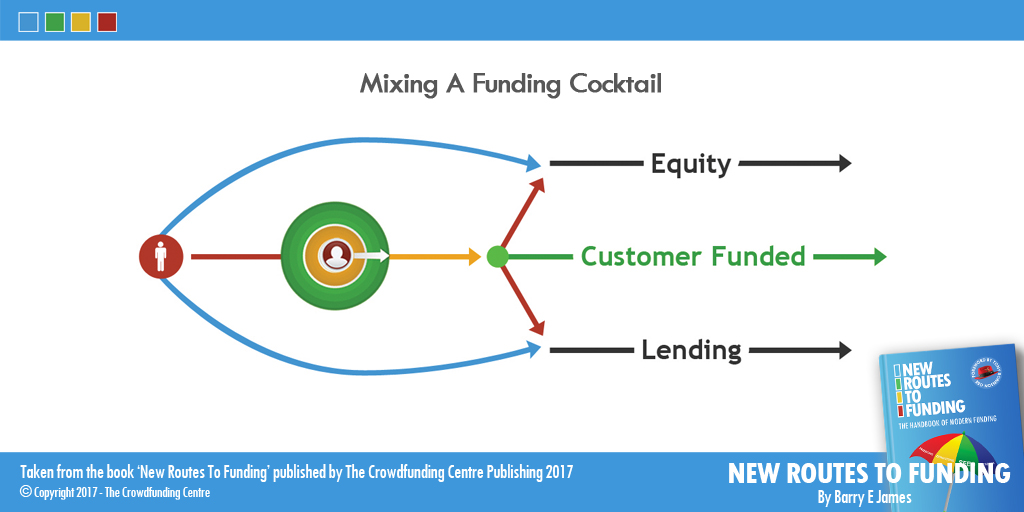Mixing a funding cocktail http://NewRoutesToFunding.com   #crowdonomics #seed #crowdlending #investment #donations #advisors #SME #mentorspic.twitter.com/UdnGAWgPJA