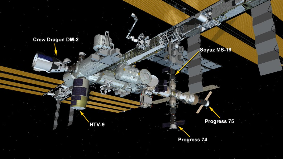 The @SpaceX #CrewDragon makes five spaceships parked at the station. go.nasa.gov/2M4zJPy