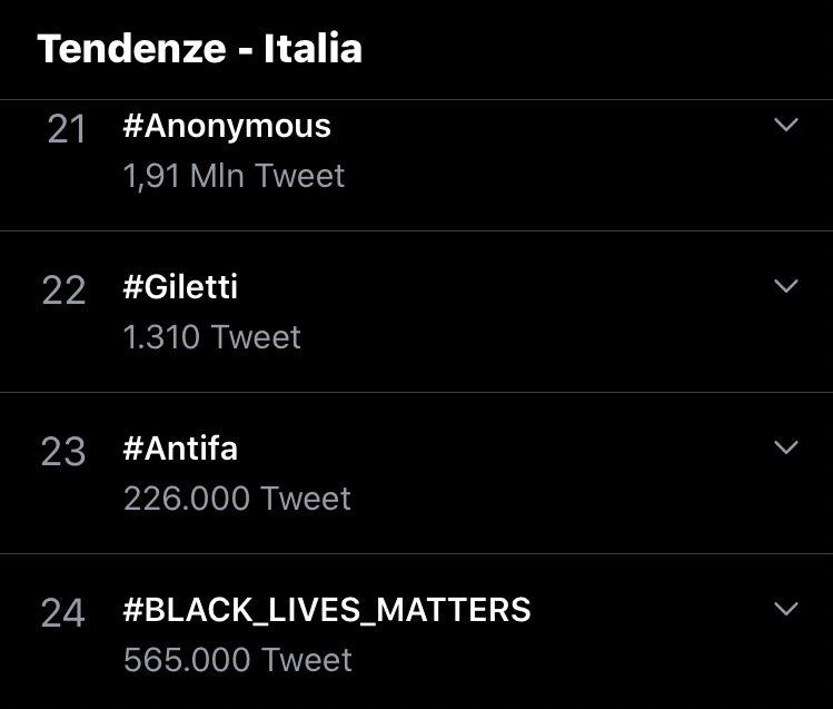 #BLACK_LIVES_MATTERS