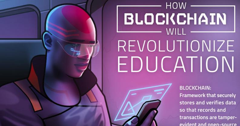 Yo infograFío, tu INFOgrafías, el …know- HOW BLOCKCHAIN WILL REVOLUTIONIZE EDUCATION  #education #blockchain #transformaciónDigital #digitalTransformation #crypto #cryptocurrency #EDtech #Edreform #pedagogy #pedagogía #pedagogie #REVolución