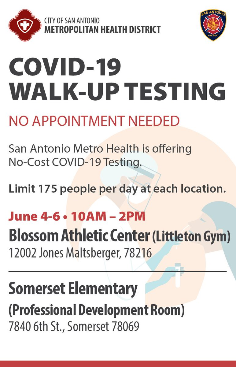 City Of San Antonio On Twitter Sametrohealth Has Announced An Additional Free Accessible Covid 19 Testing Location In Sanantonio Opening On June 4 From 10 Am To 2 Pm The First 175