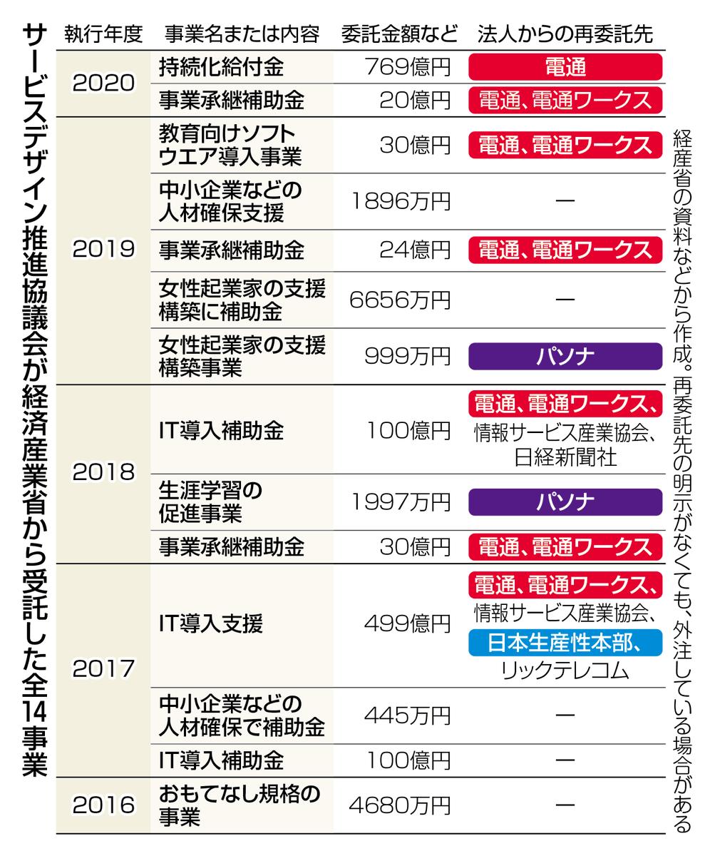 東京新聞編集局さんの投稿画像