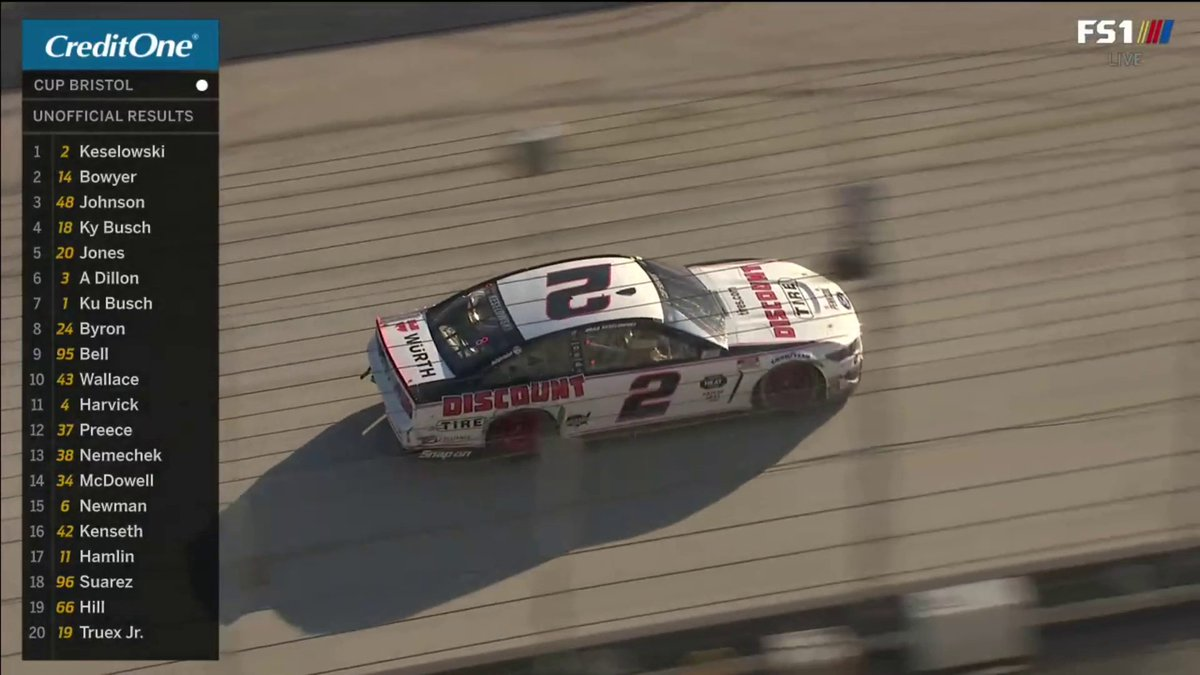 WHAT. A. FINISH! Retweet to congratulate Brad @Keselowski on his Bristol win.