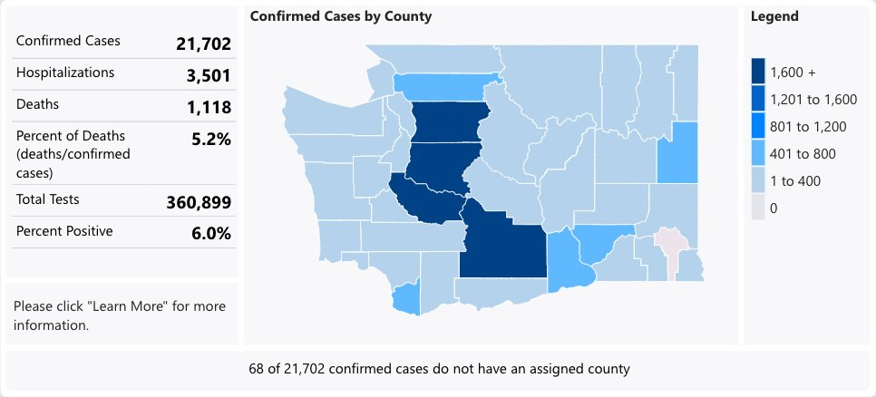 A major milestone: Washington State Department of Health reported zero new coronavirus deaths on Sunday. The number of cases has risen by 353 to 21,702. doh.wa.gov/Emergencies/No…