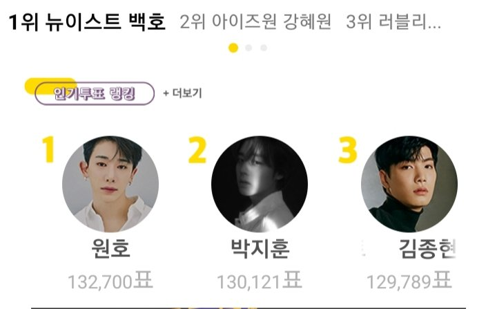 💓Wonho is ranking #1 on the DUCK AD app popularity vote 💓 ranking 1st benefit : ads will be displayaed on lotte cinema avenue (Myungdong ) for a month please gather alot of votes and vote for our bunny 💕 lets win this for him