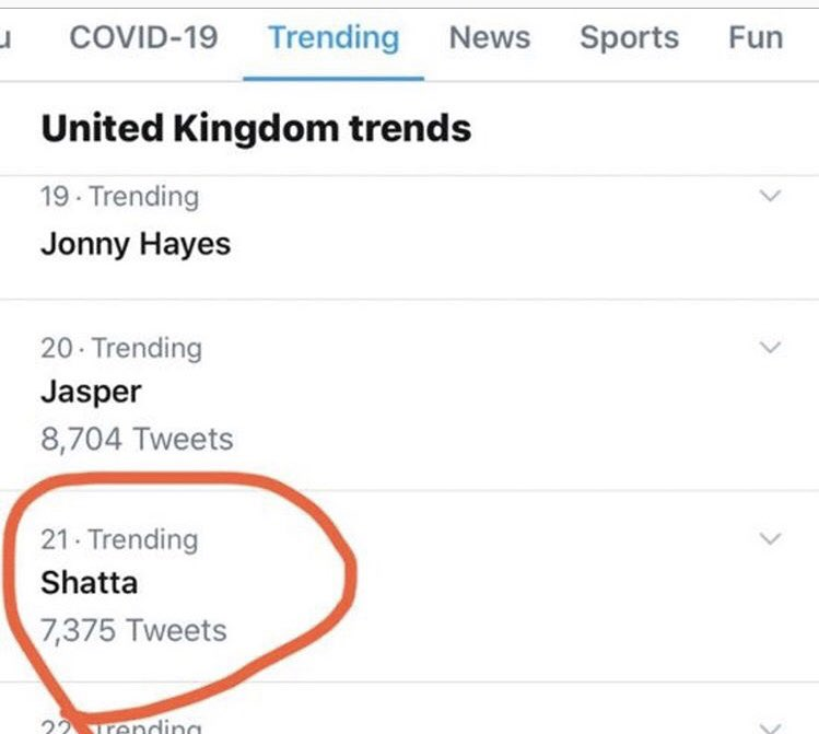 Morning ! Woke up to find @shattawalegh trending in my home country -  The United Kingdom 🇬🇧 https://t.co/ttRW854pbl