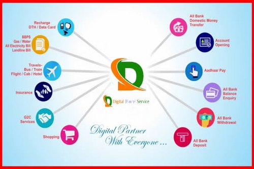We are providing following services to citizens  #CSCSocialMediaDay #Banking service, Aeps, #AyushmanBharat card, #Pancard, Ration card, Old age/Widow/Handicape pension and many more #DigitalIndia services. we are #DigitalSoldiers  i am thankful to @CSCegov_ @cscharyana @dintya15 https://t.co/mCH4HLAhBr