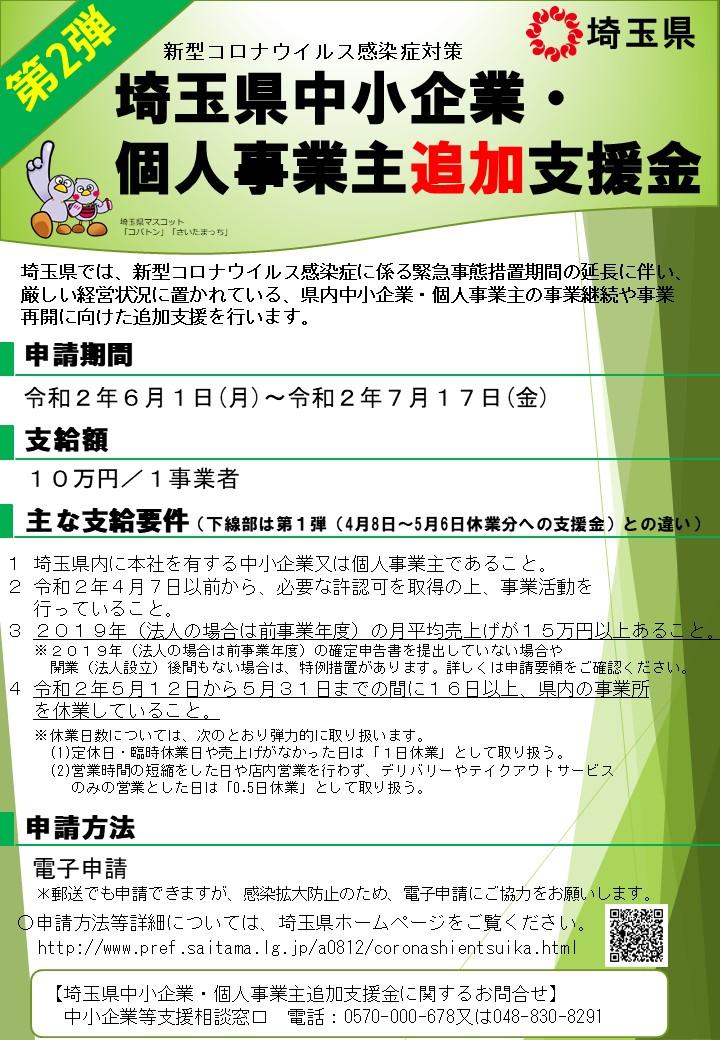 埼玉 県 コロナ ウイルス 感染 者 どこ