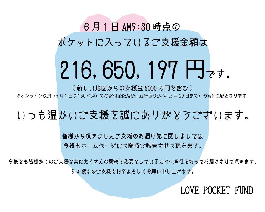 ■Information・6月1日AM9:30時点での皆様からのご支援金額のお知らせ#lovepocketfund#ラブポケットファンド