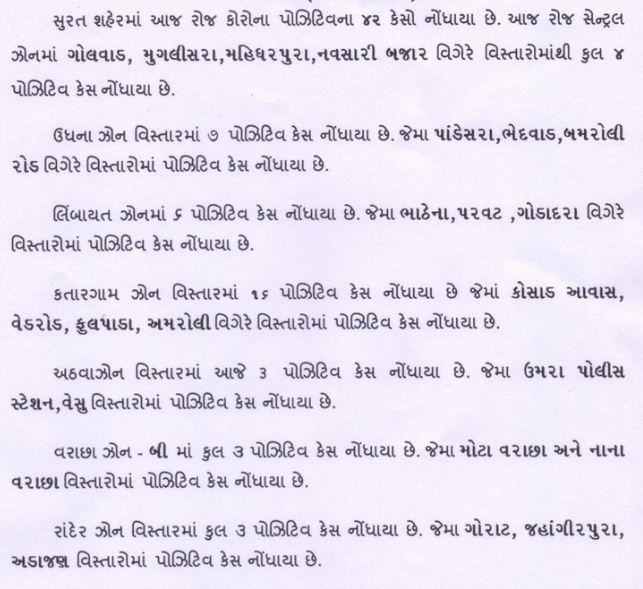 Area wise Covid-19 cases detected in Surat today