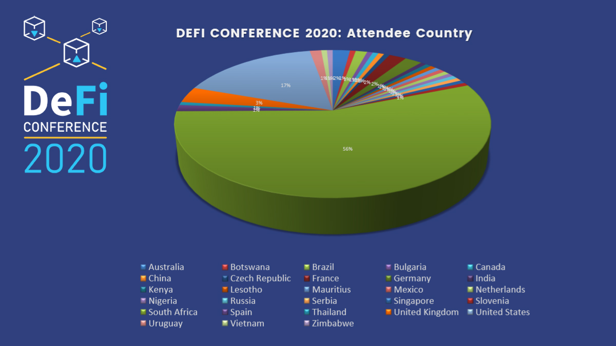 cryptocurrency conferences 2021 canada