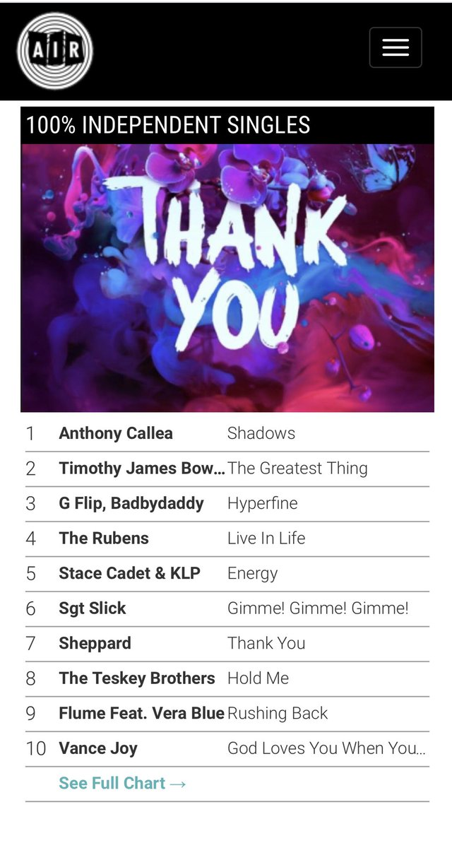 Shadows is number 1 on the AIR Charts! Congratulations @AnthonyCallea #Shadows #AustralianMusicpic.twitter.com/jQulInx4gb