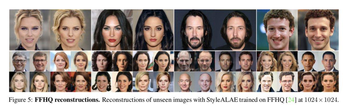 Adversarial Latent Autoencoders  ジャンル:noise to image論文リンク: 実装: 概要敵対潜在オートエンコーダ(ALAE)に関する調査論文ALAEにGANと同様の生成能力があるかの検証有用性: StyleGAN並の質の画像をAutoEncorderで実現している点