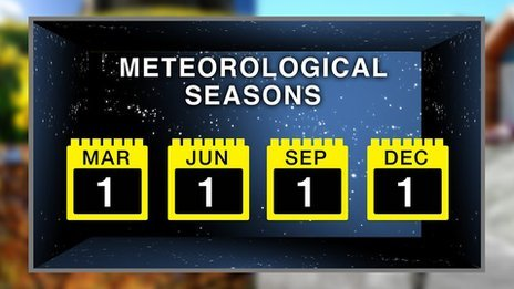 It's the 1st June and the start of meteorological summer..... https://t.co/borqvy6me2 https://t.co/KTaLSlFmfc
