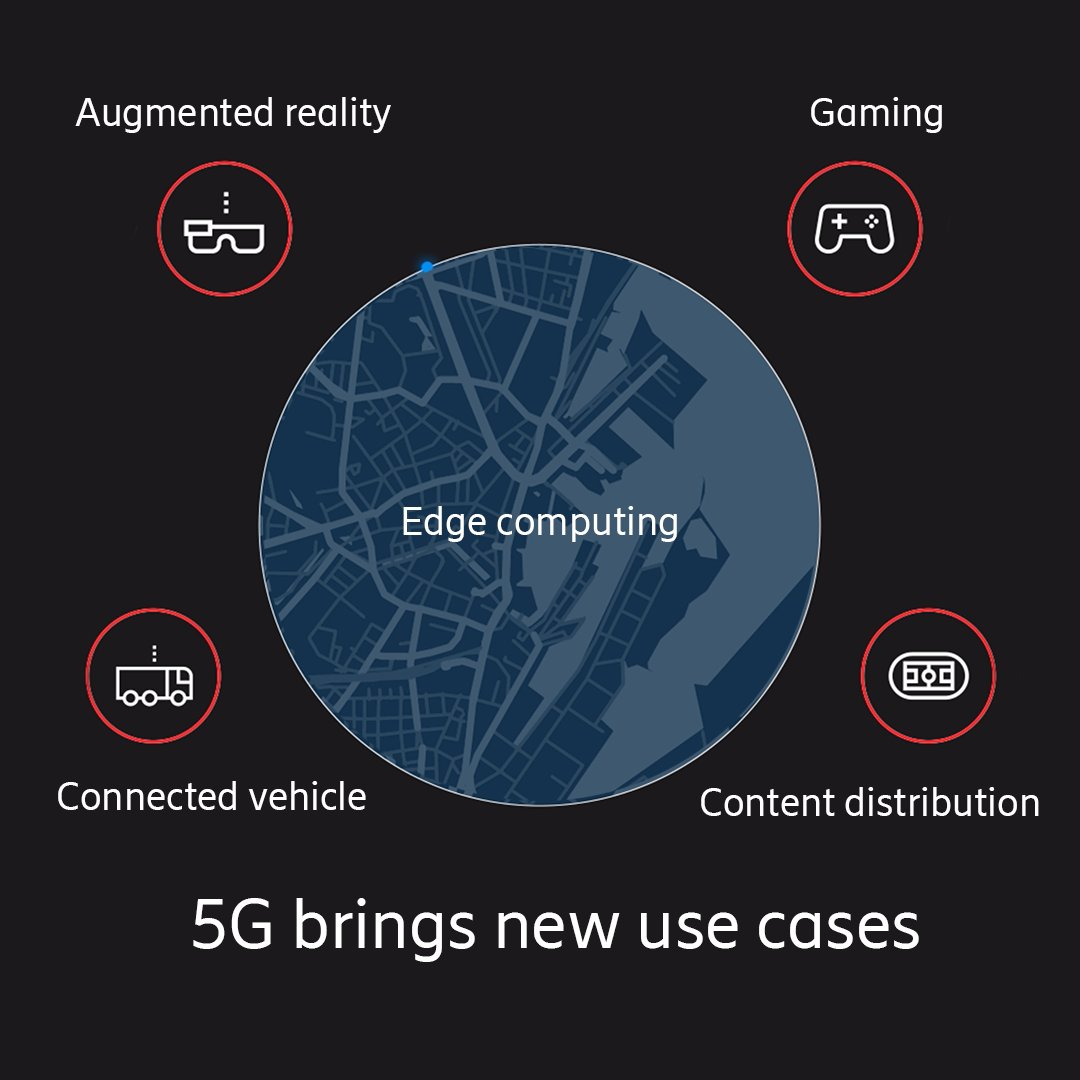 What does it take for CSPs to succeed with edge solutions and be relevant in the market?   Here are four key capabilities:  http://m.eric.sn/B3GU50zSo1k  #edgecomputingpic.twitter.com/DKqdouCGKO
