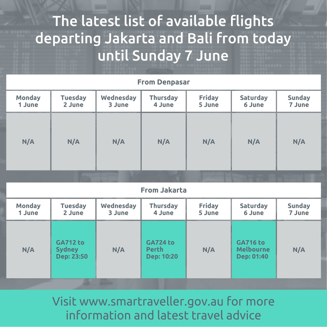 Here is the updated list of available flights departing #Jakarta until Sunday 7 June. Please note that there are now no direct flights to Australia from Bali. Travellers should follow @Smartraveller and check the status of flights with @IndonesiaGaruda prior to departure.pic.twitter.com/KpjVdSqsHC