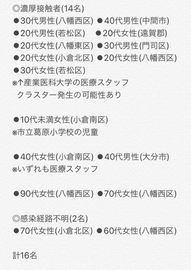 北九州 twitter コロナ