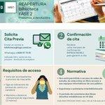 Image for the Tweet beginning: Novo protocolo de préstamos e