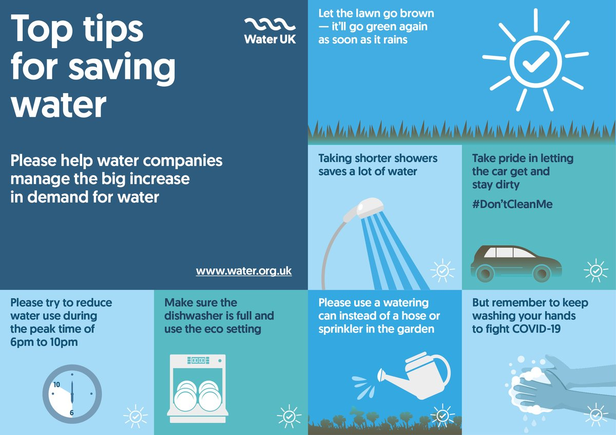 After the driest May ever, demand for #water is very high. Please think carefully about the water you use. This will help ease demand at peak times. #UseWaterWisely #June1st  There are steps everyone can take:pic.twitter.com/gN4AnYTY7g