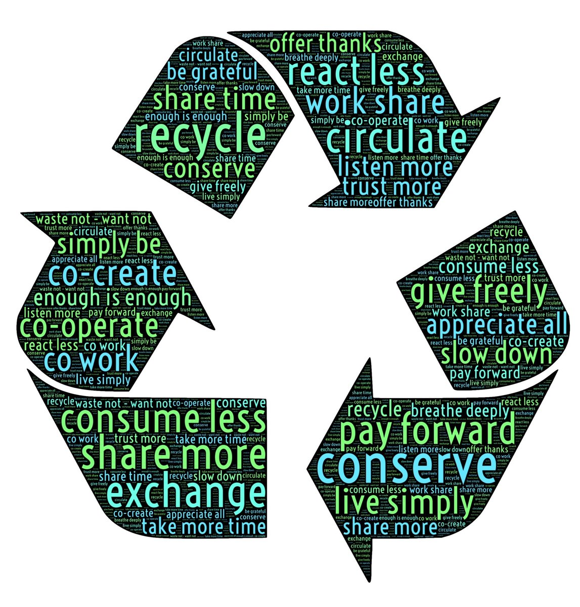 Term of the Day : Circular Economy It is an economic system aimed at eliminating waste and the continual use of resources. Can you list the benefits of such an economic system? ✓ Reduce pressure on the environment.