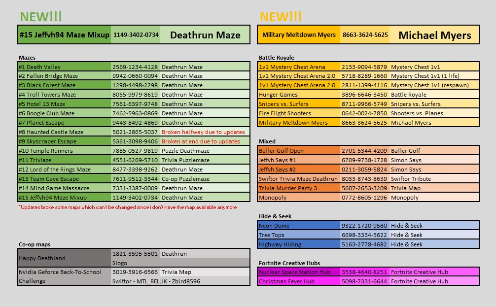 Michael Myers Fortnite Map Code Jeffvh94 Jeffvh94 Twitter