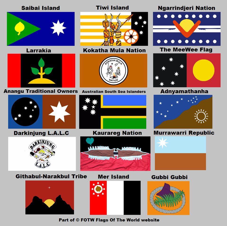 Nations Flags xx #Australia #Aboriginal #AboriginalLivesMatterpic.twitter.com/zqesakBa2L