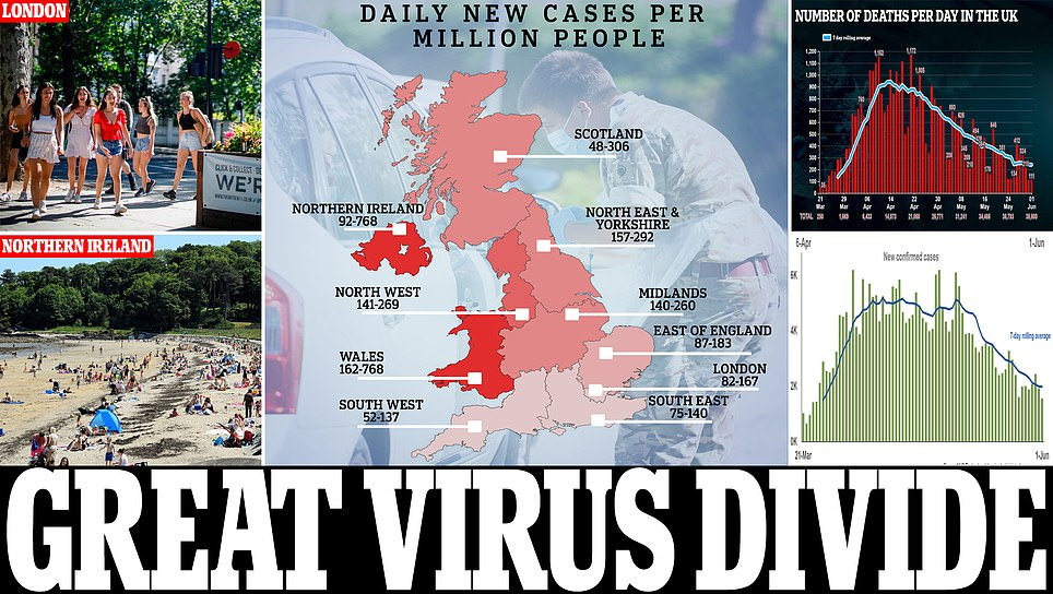 North of Englands coronavirus infection rate is nearly TWICE Londons exposing huge regional differences trib.al/CkcMggK